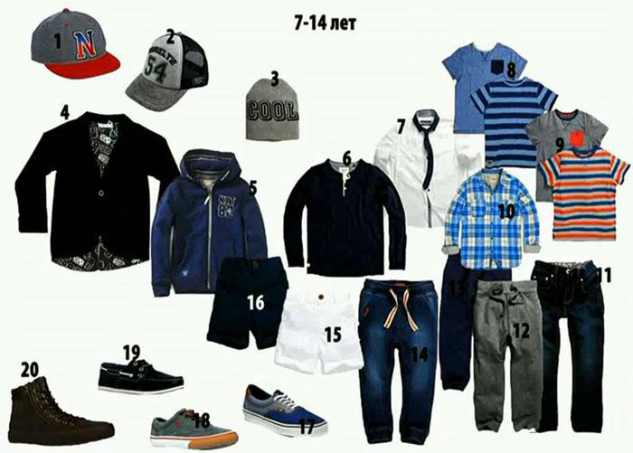 Одежда для мальчика 7-14 лет