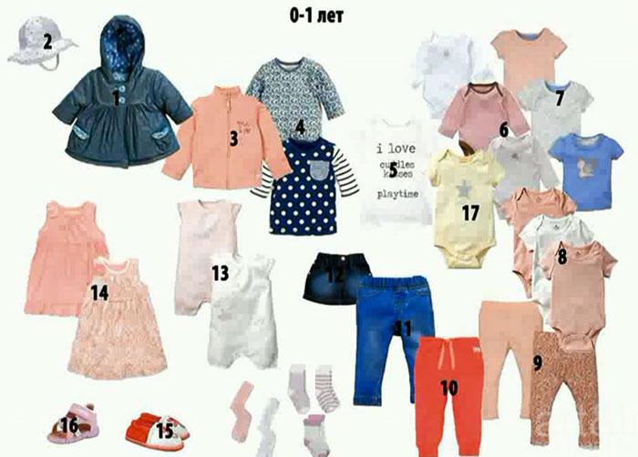 Одежда для девочки до года