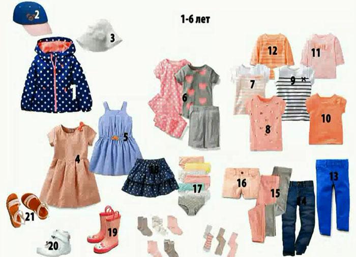 Одежда для девочки от года до 6 лет