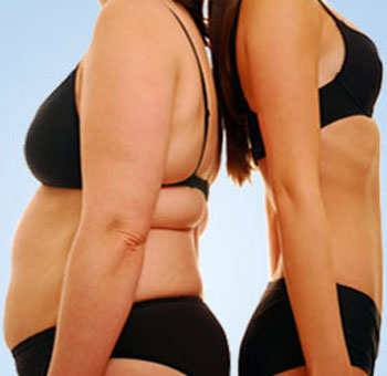 Лишний вес и перименопауза