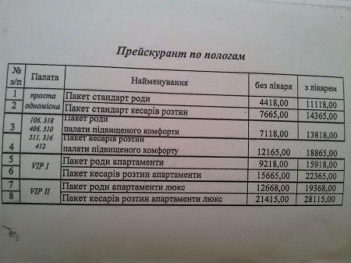 Цены на роды в Кивеве