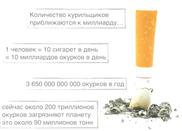 Сигареты и загрязнение природы