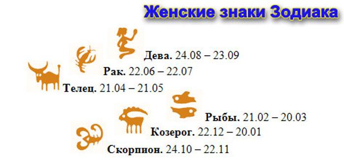 Женские знаки зодиака